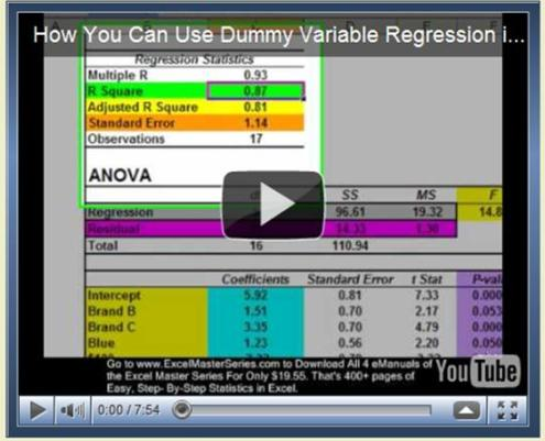 how to use dummy variables Dummy variables are also called indicator variables as we will see shortly, in most cases, if you use factor-variable notation, you do not need to create dummy variables in cases where factor variables are not the answer, you may use generate to create one dummy variable at a time and tabulate to create a set of dummies at once.